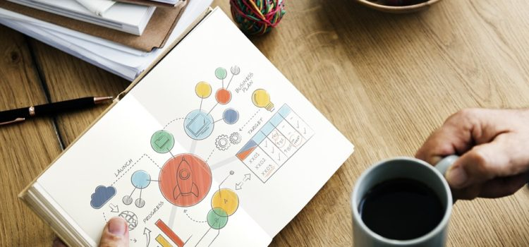 Tři tipy do začátku podnikání. Začněte dnes, nečekejte